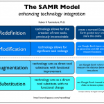 1-Online-Reflective-Journal-Blog-Task-1-SAMR-Model-image-26m0m72