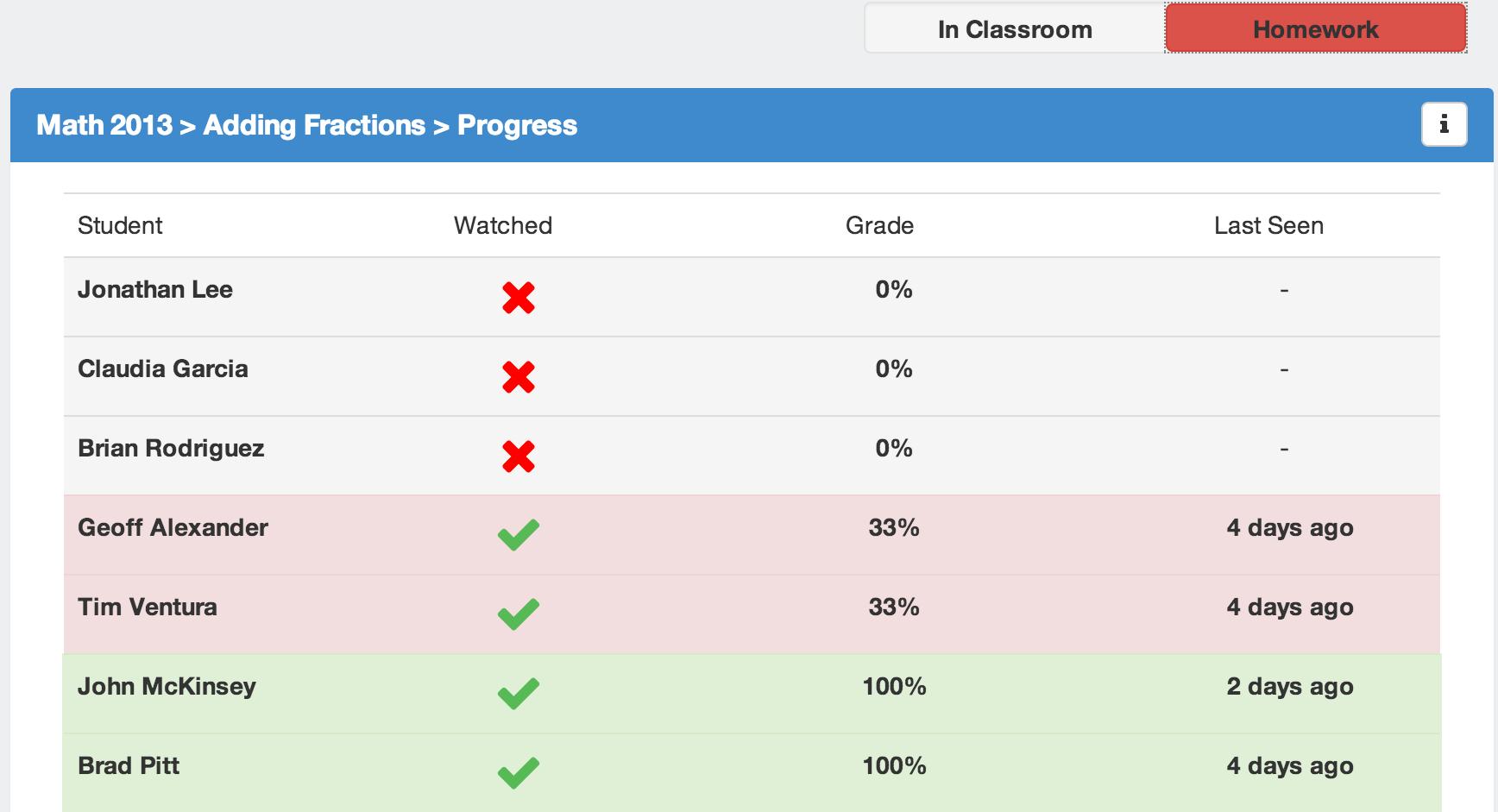 progress-class